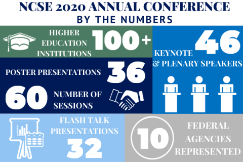 NCSE 2020 By The Numbers Graphic