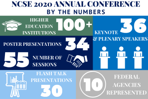 NCSE 2020 Annual Conference By The Numbers