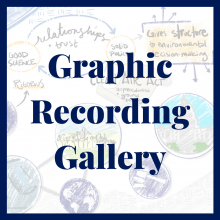 Graphic Recording Gallery